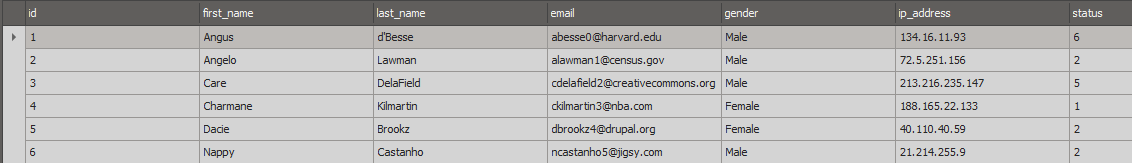 Sample data file
